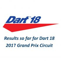 2017 Overall GP Results