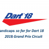 2018 Handicap Series