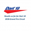 2018 Overall GP Results