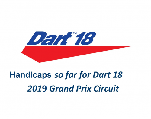 2019 Handicap Series
