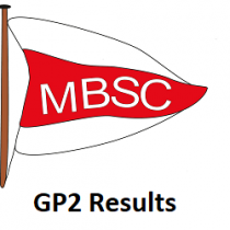 2019 GP2 Minis Bay Results