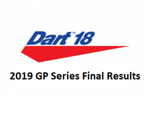 2019 Final GP Series Results